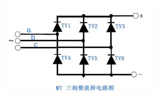 如图所示:a,b,c表示为三相电输入; TV1- TV2- TV3为共阴极组, TV4- TV5- TV6 为共阳极组。 三相整流桥36MT160工作原理: 当三相整流桥36MT160工作时,设定a相为高电位,b相为低电位,此时TV1与TV5正向导通,负载电压为Ua-Ub;相位变换60之后,a相依然为高电位,c相为低电位,此时TV1与TV6导通,负载电压为Ua-Uc;相位变换60之后,b则成为高电位,c相依然为低电位,此时TV2与TV6导通,负载电压为Ub-Uc;相位变换60之后,b相依然为高电位,